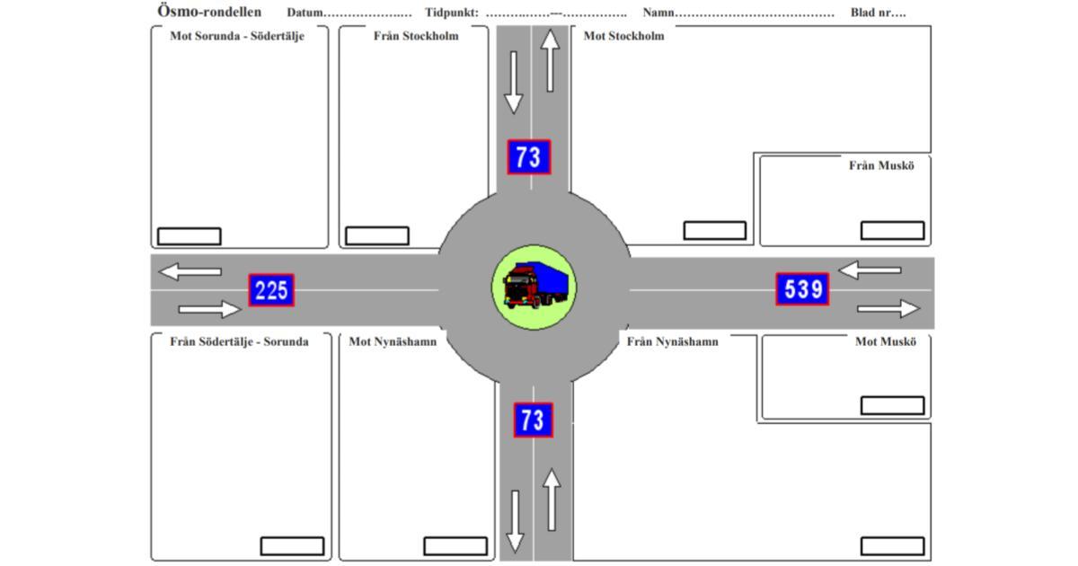 Mall trafikräkning Trafikräkning i Ösmorondellen - vi tillhandahåller en praktisk mall!