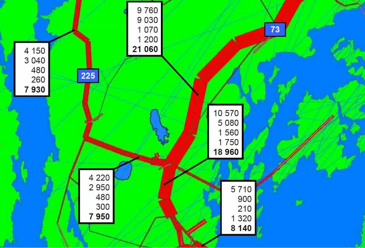 RAPPORT Norvik, Stockholm-Nynäshamns hamn med verksamhetsområde Trafikutredning, övergripande vägnät Inga lastbilar väljer väg 259 eller Södra Länken-E 4/E20 vid färd vidare söderut på E 4 eller västerut längs E 20 trots de vägförbättringar som föreslås där till år 2015/2020.
