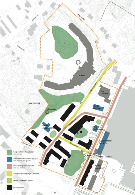 Yttrande över samrådshandlingar Detaljplan fär Telegrafen och Vaktberget, Nynäshamns tätort