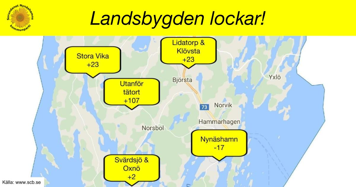 Mindre orter och landsbygden lockar Stockholmare