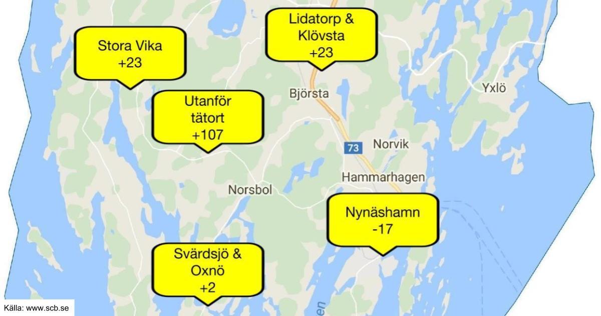 Landsbygd och mindre orter lockar Stockholmare När människor från andra delar av länet väljer att flytta till vår kommun så väljer man mindre orter och storstadsnära landsbygd.