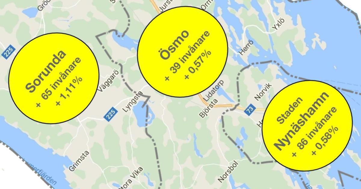 2019-03-21 - Folkökning 2018 - Vår kommun växer och landsbygden fortsätter att locka!